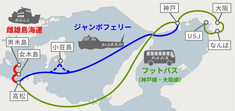 関西発、男木島・女木島れんらく周遊きっぷのルート図